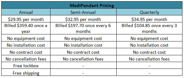 Medipendant medical alert systems full review pricing and options aloadofball Choice Image
