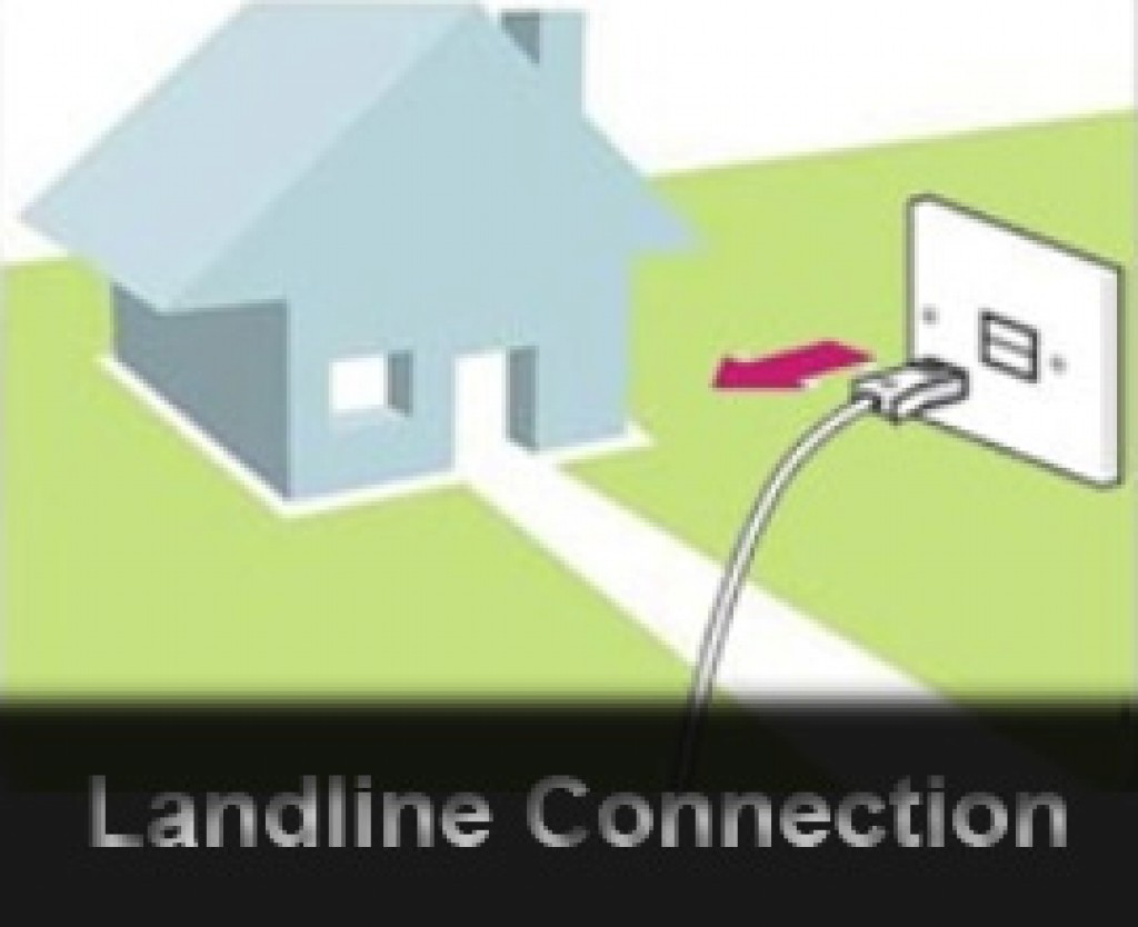 In Home Alert Systems With Landline Connection 101 Guide